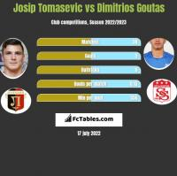 Josip Tomasevic vs Dimitrios Goutas h2h player stats