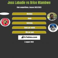Joss Labadie vs Brice Ntambwe h2h player stats