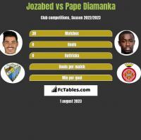 Jozabed vs Pape Diamanka h2h player stats