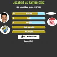 Jozabed vs Samuel Saiz h2h player stats