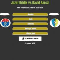 Jozef Urblik vs David Barczi h2h player stats