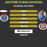 Jozef Urblik vs Gergo Lovrencsics h2h player stats