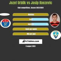 Jozef Urblik vs Josip Knezevic h2h player stats