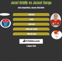 Jozef Urblik vs Jozsef Varga h2h player stats
