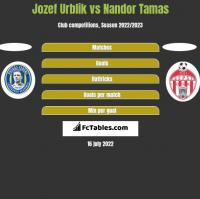 Jozef Urblik vs Nandor Tamas h2h player stats