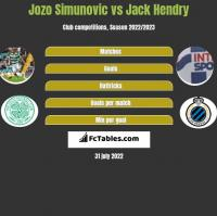 Jozo Simunovic vs Jack Hendry h2h player stats