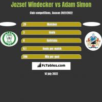 Jozsef Windecker vs Adam Simon h2h player stats