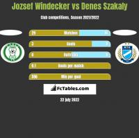 Jozsef Windecker vs Denes Szakaly h2h player stats