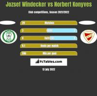 Jozsef Windecker vs Norbert Konyves h2h player stats