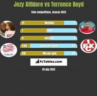 Jozy Altidore vs Terrence Boyd h2h player stats
