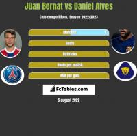 Juan Bernat vs Daniel Alves h2h player stats