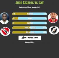 Juan Cazares vs Jair h2h player stats