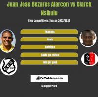 Juan Jose Bezares Alarcon vs Clarck Nsikulu h2h player stats