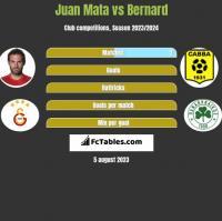 Juan Mata vs Bernard h2h player stats