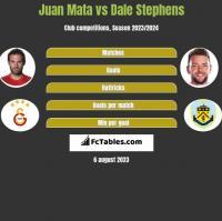 Juan Mata vs Dale Stephens h2h player stats