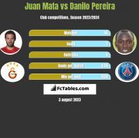 Juan Mata vs Danilo Pereira h2h player stats