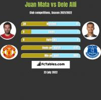 Juan Mata vs Dele Alli h2h player stats
