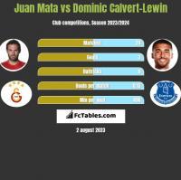 Juan Mata vs Dominic Calvert-Lewin h2h player stats