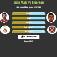 Juan Mata vs Emerson h2h player stats