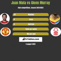Juan Mata vs Glenn Murray h2h player stats