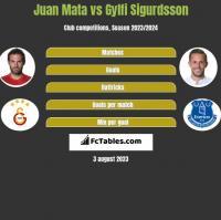 Juan Mata vs Gylfi Sigurdsson h2h player stats