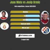 Juan Mata vs Josip Drmic h2h player stats