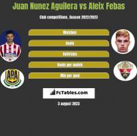 Juan Nunez Aguilera vs Aleix Febas h2h player stats