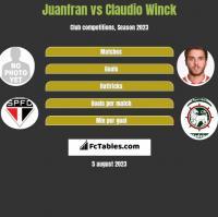 Juanfran vs Claudio Winck h2h player stats