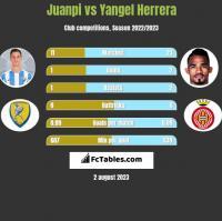 Juanpi vs Yangel Herrera h2h player stats