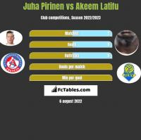 Juha Pirinen vs Akeem Latifu h2h player stats