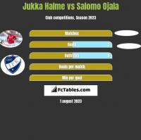 Jukka Halme vs Salomo Ojala h2h player stats