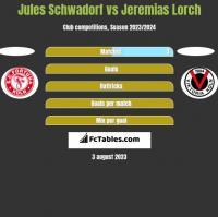 Jules Schwadorf vs Jeremias Lorch h2h player stats