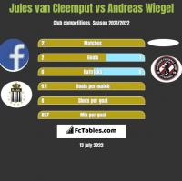 Jules van Cleemput vs Andreas Wiegel h2h player stats