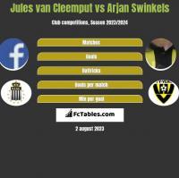 Jules van Cleemput vs Arjan Swinkels h2h player stats