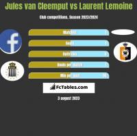 Jules van Cleemput vs Laurent Lemoine h2h player stats