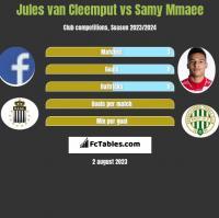 Jules van Cleemput vs Samy Mmaee h2h player stats