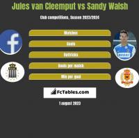 Jules van Cleemput vs Sandy Walsh h2h player stats