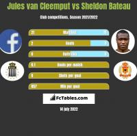 Jules van Cleemput vs Sheldon Bateau h2h player stats