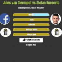 Jules van Cleemput vs Stefan Knezevic h2h player stats