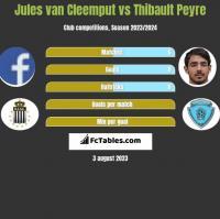 Jules van Cleemput vs Thibault Peyre h2h player stats