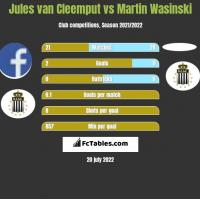 Jules van Cleemput vs Martin Wasinski h2h player stats
