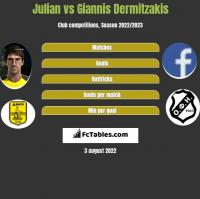 Julian vs Giannis Dermitzakis h2h player stats