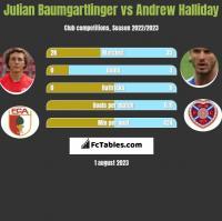 Julian Baumgartlinger vs Andrew Halliday h2h player stats