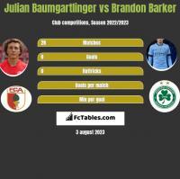 Julian Baumgartlinger vs Brandon Barker h2h player stats