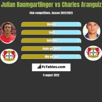 Julian Baumgartlinger vs Charles Aranguiz h2h player stats