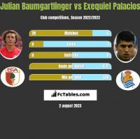 Julian Baumgartlinger vs Exequiel Palacios h2h player stats