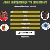Julian Baumgartlinger vs Glen Kamara h2h player stats