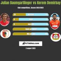 Julian Baumgartlinger vs Kerem Demirbay h2h player stats