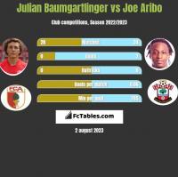 Julian Baumgartlinger vs Joe Aribo h2h player stats