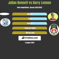Julian Bennett vs Harry Lennon h2h player stats